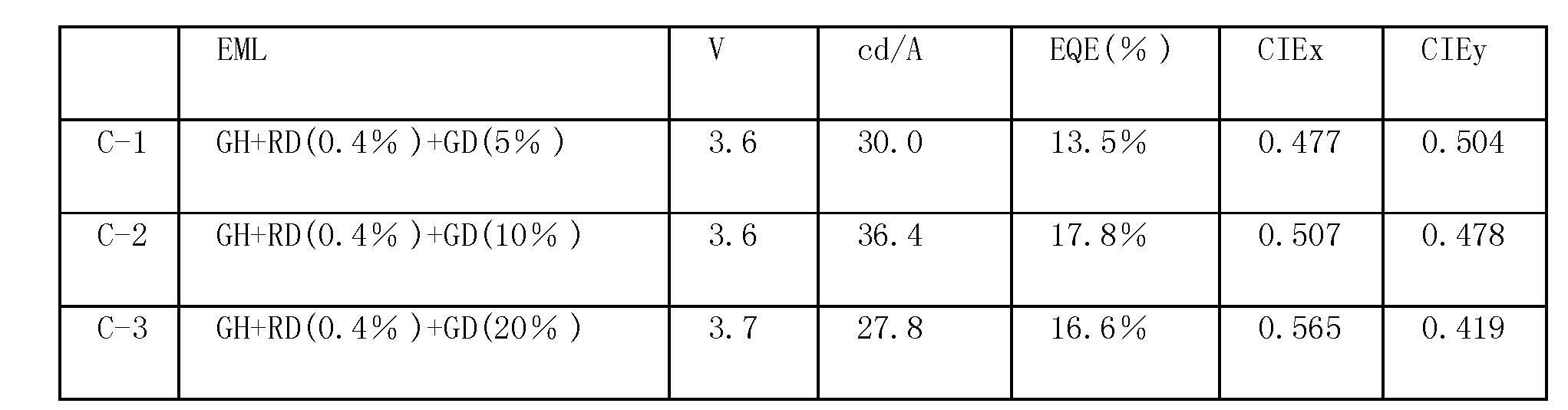 Figure CN102034934BD00081
