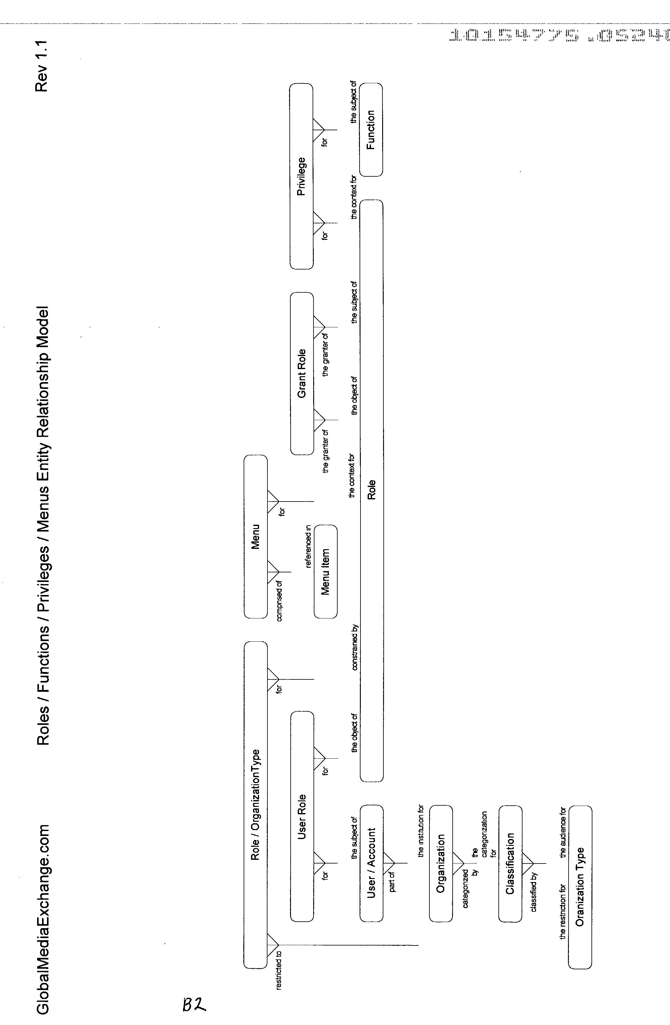Figure US20030005428A1-20030102-P00065
