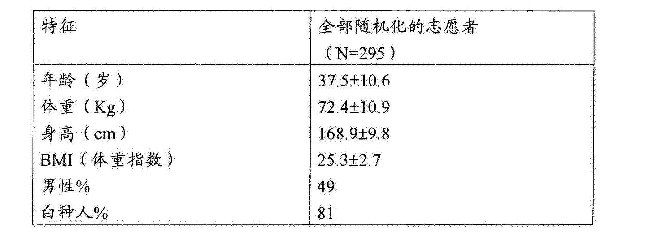 CN107243099A - Automatic injection device - Google Patents
