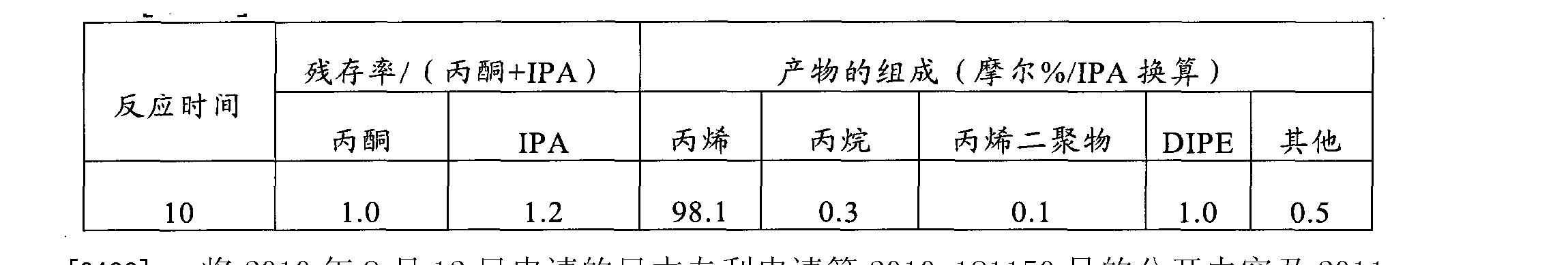 Figure CN103068968BD00431