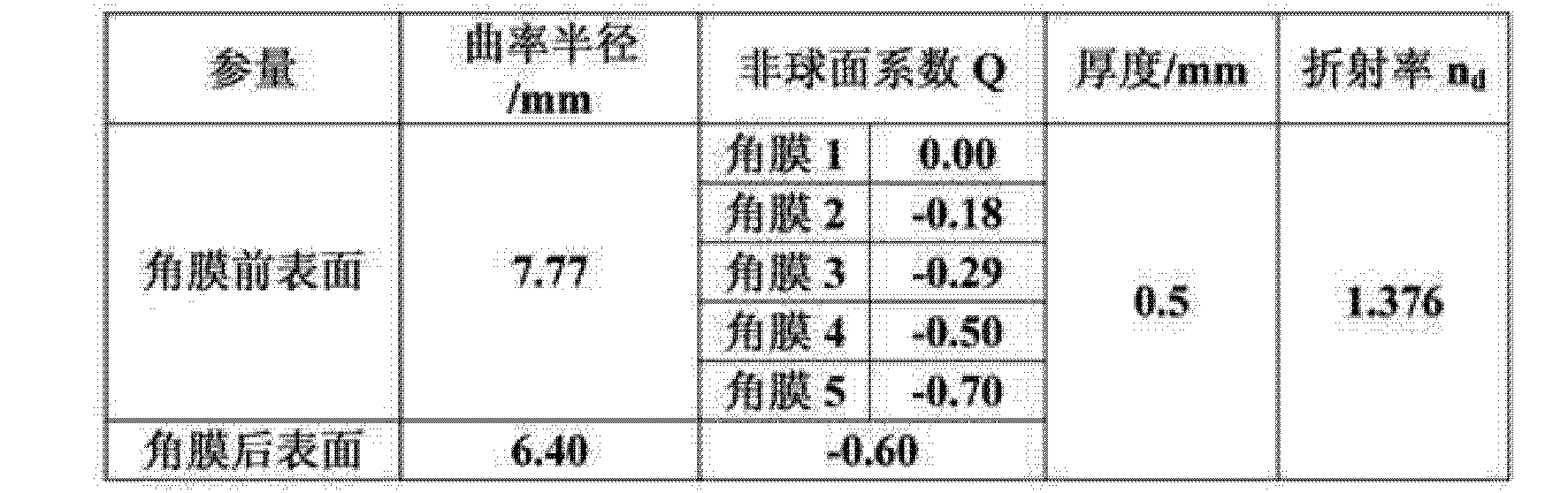 Figure CN104490490AD00071