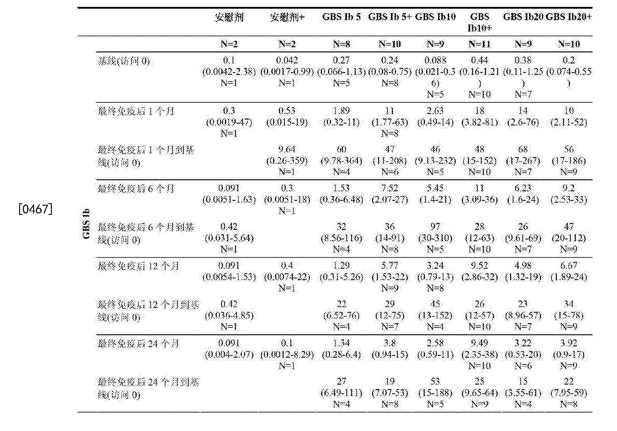Figure CN103209708BD00521