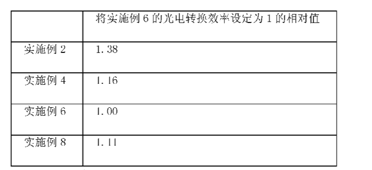 Figure CN101978524AD00112
