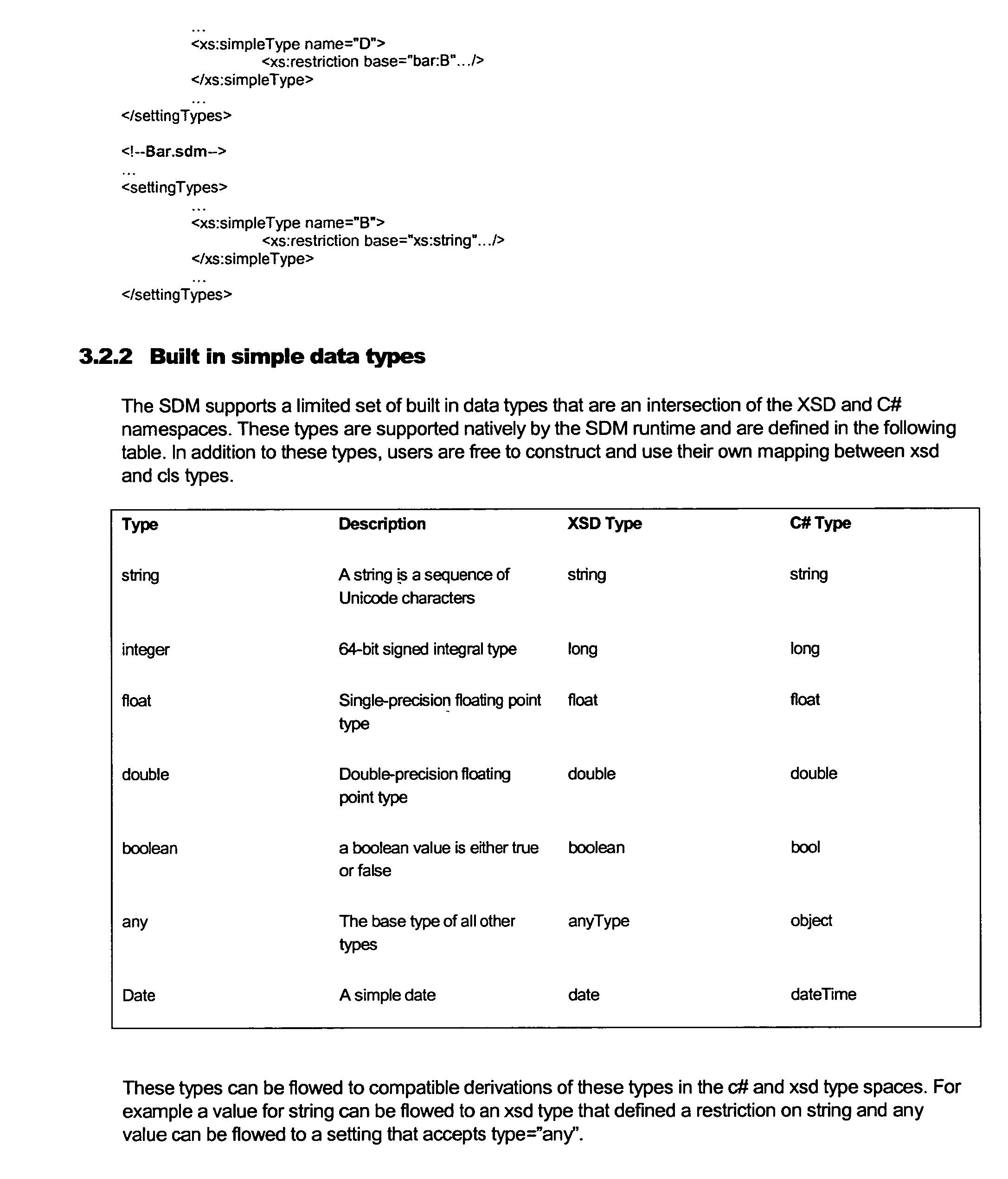 Figure US20040205179A1-20041014-P00017