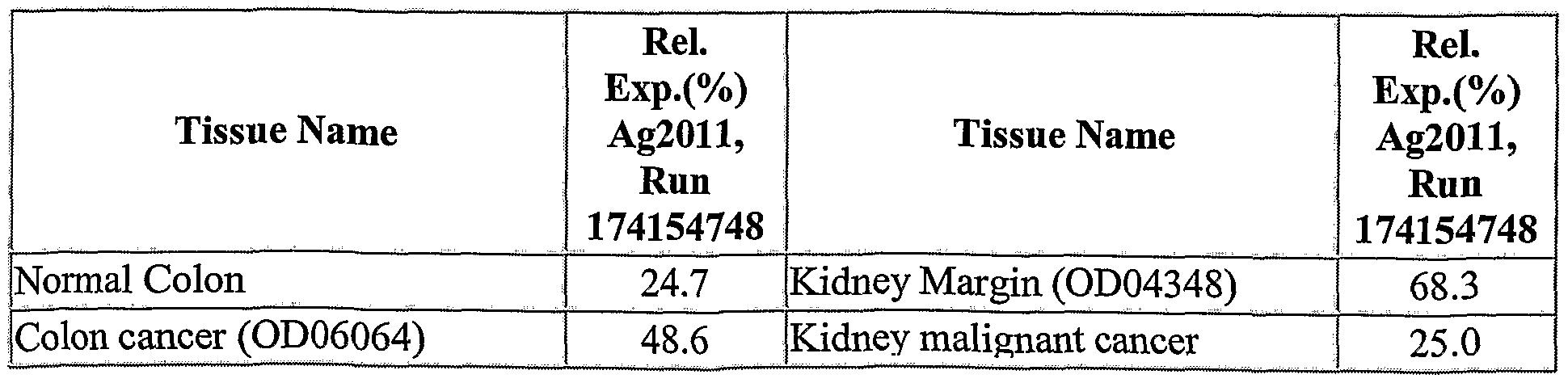 Figure imgf000330_0002