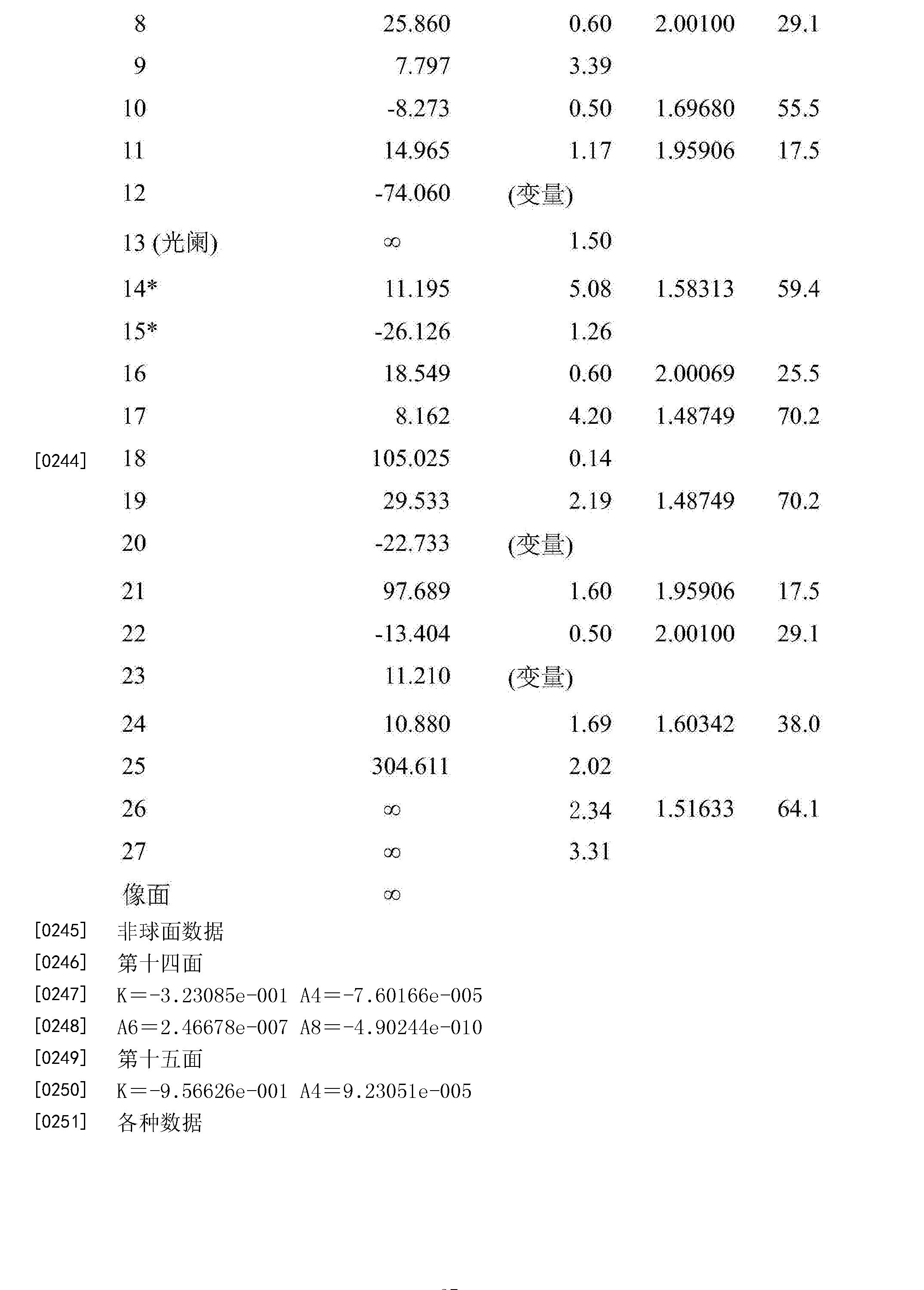 Figure CN105739071BD00271