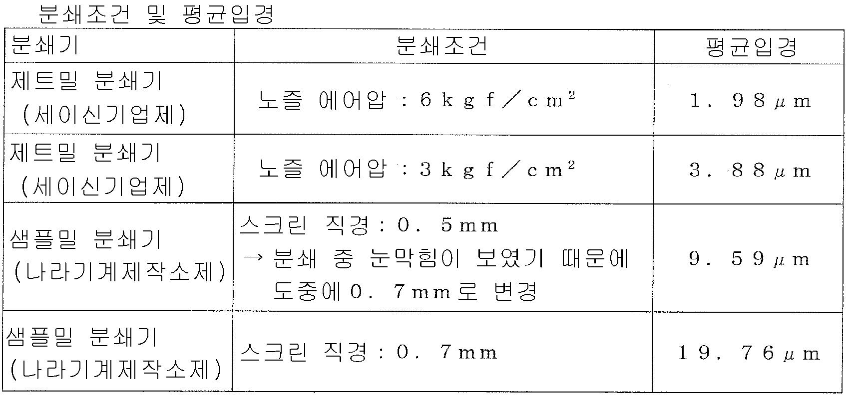 Figure 112009056231909-pct00002