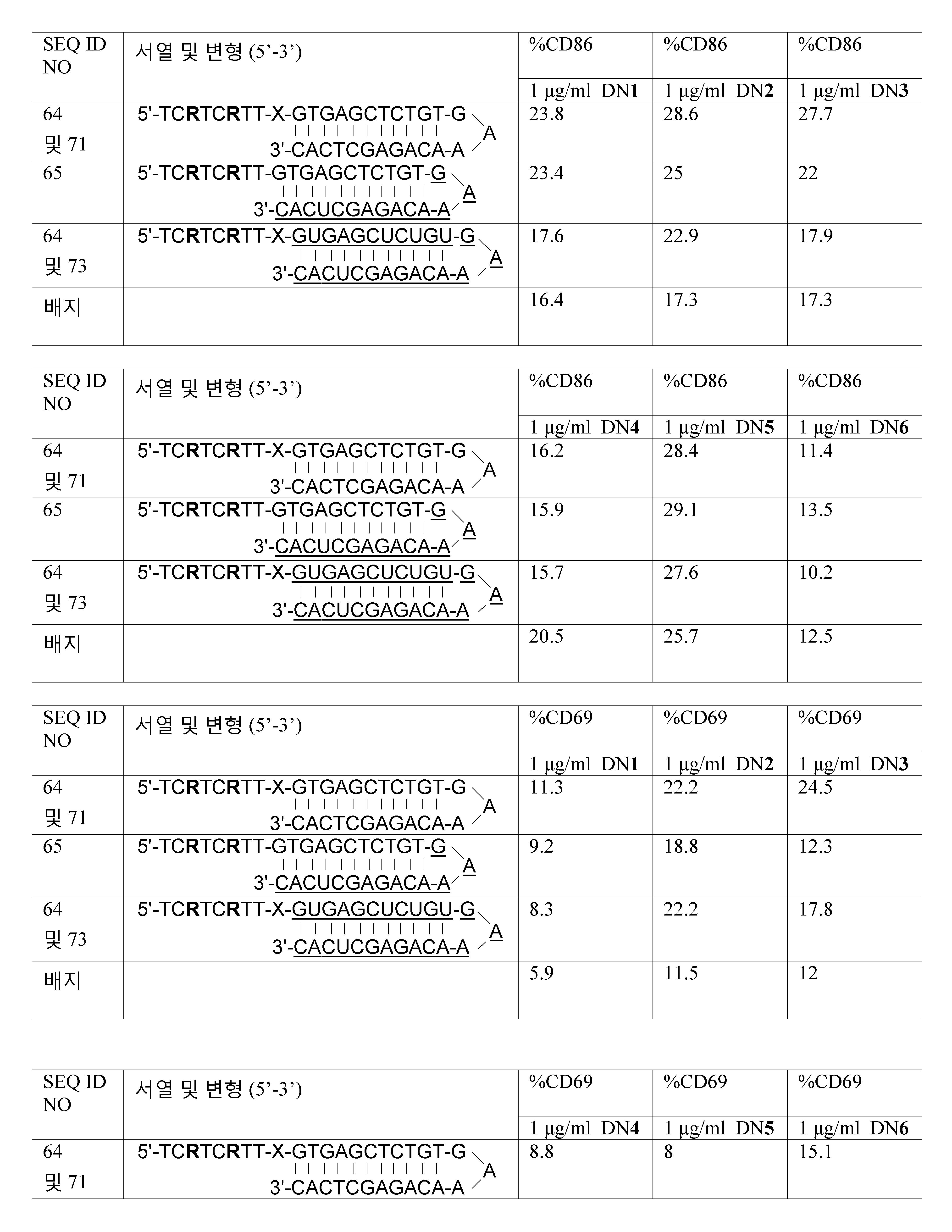 Figure 112011061461093-pct00063