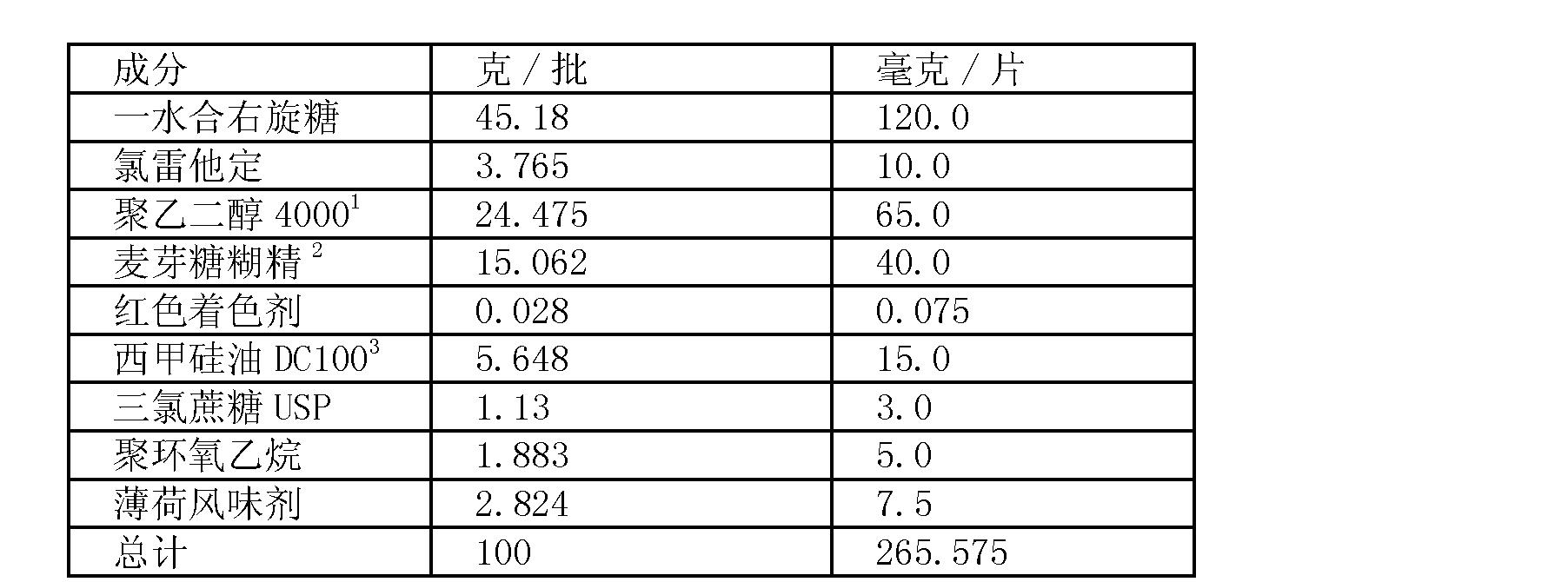 Figure CN102665692BD00201