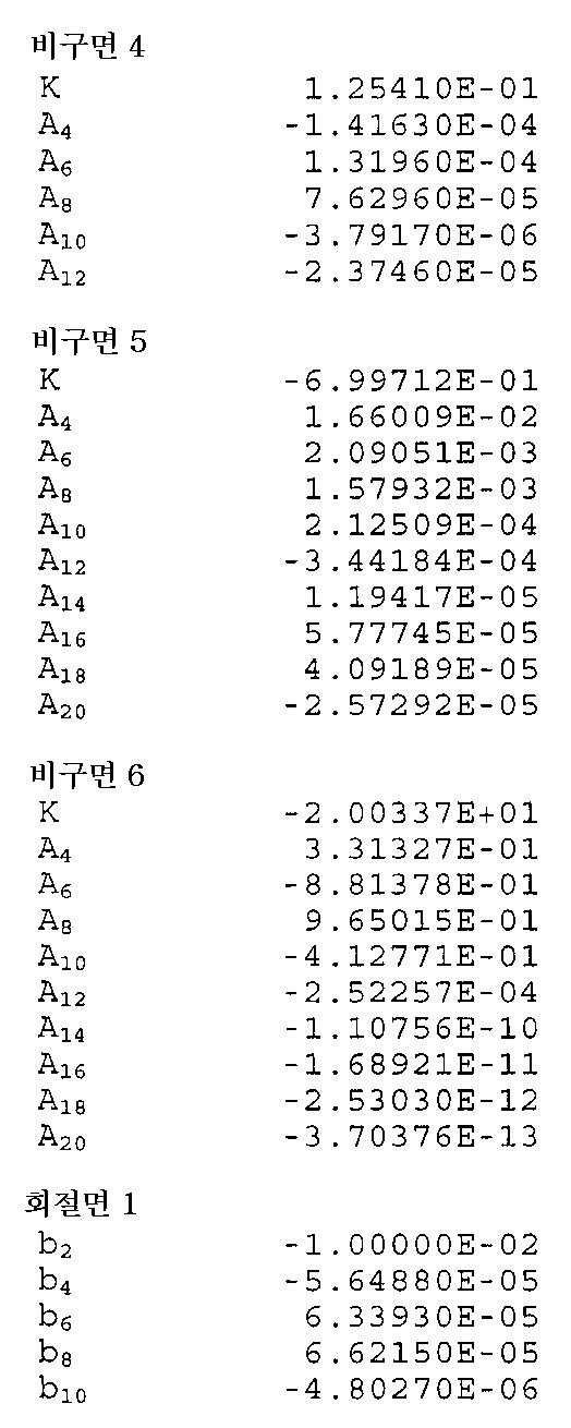 Figure 112008069872970-pat00028
