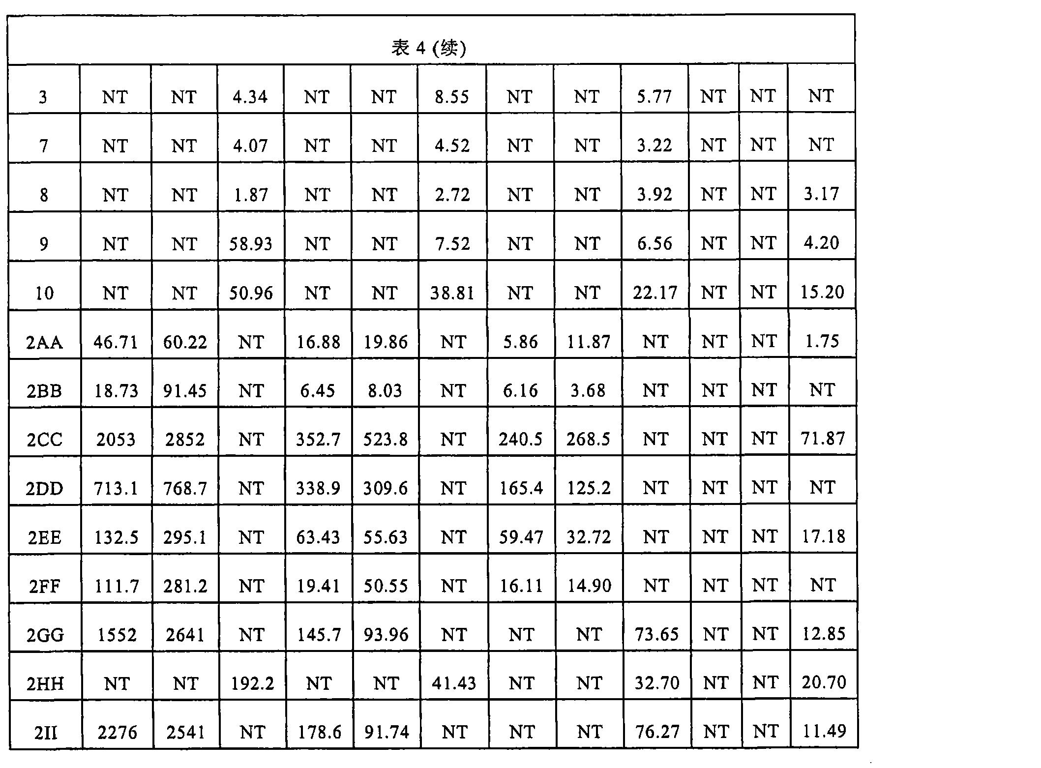 Figure CN101115459BD00281