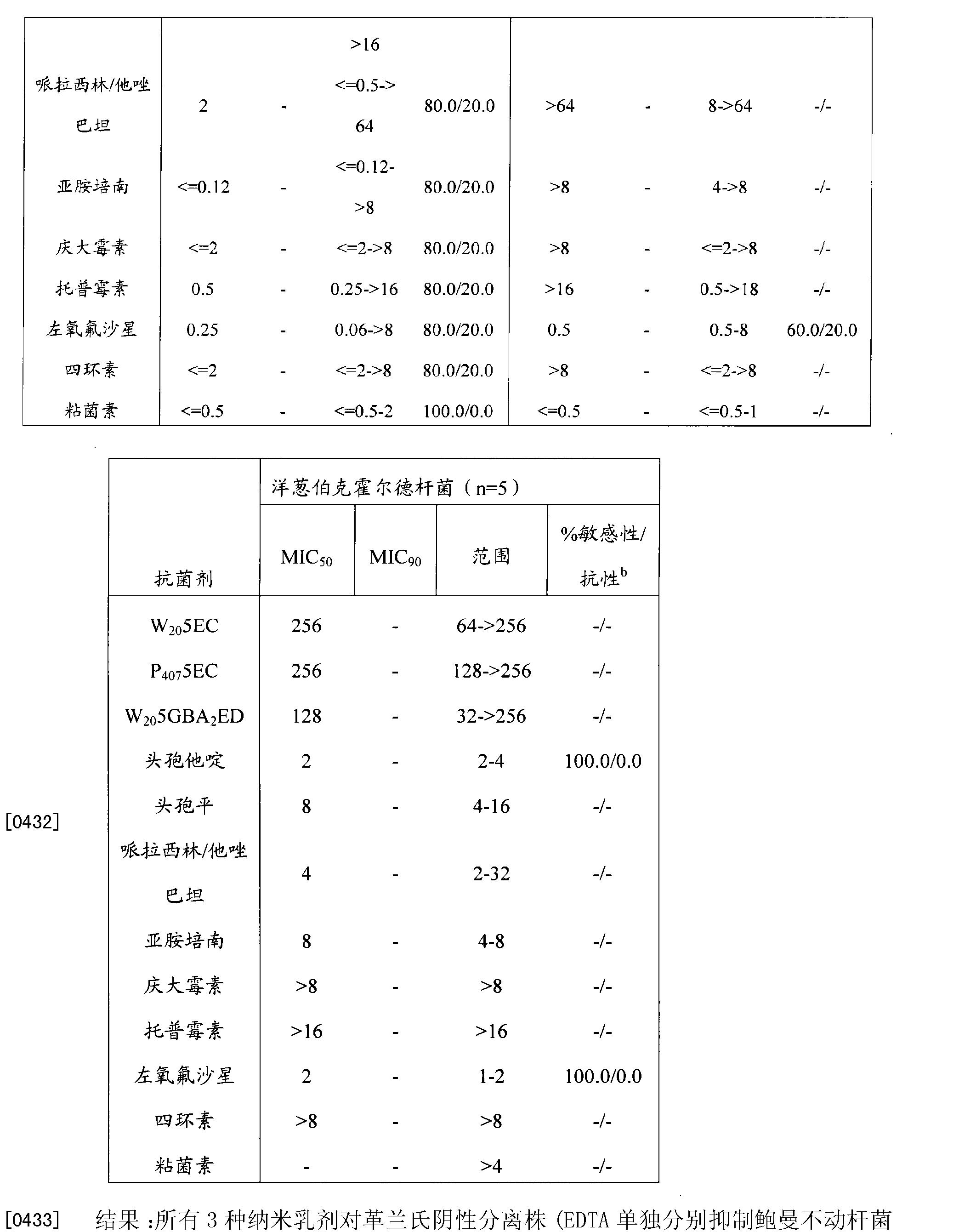Figure CN102223876AD00881