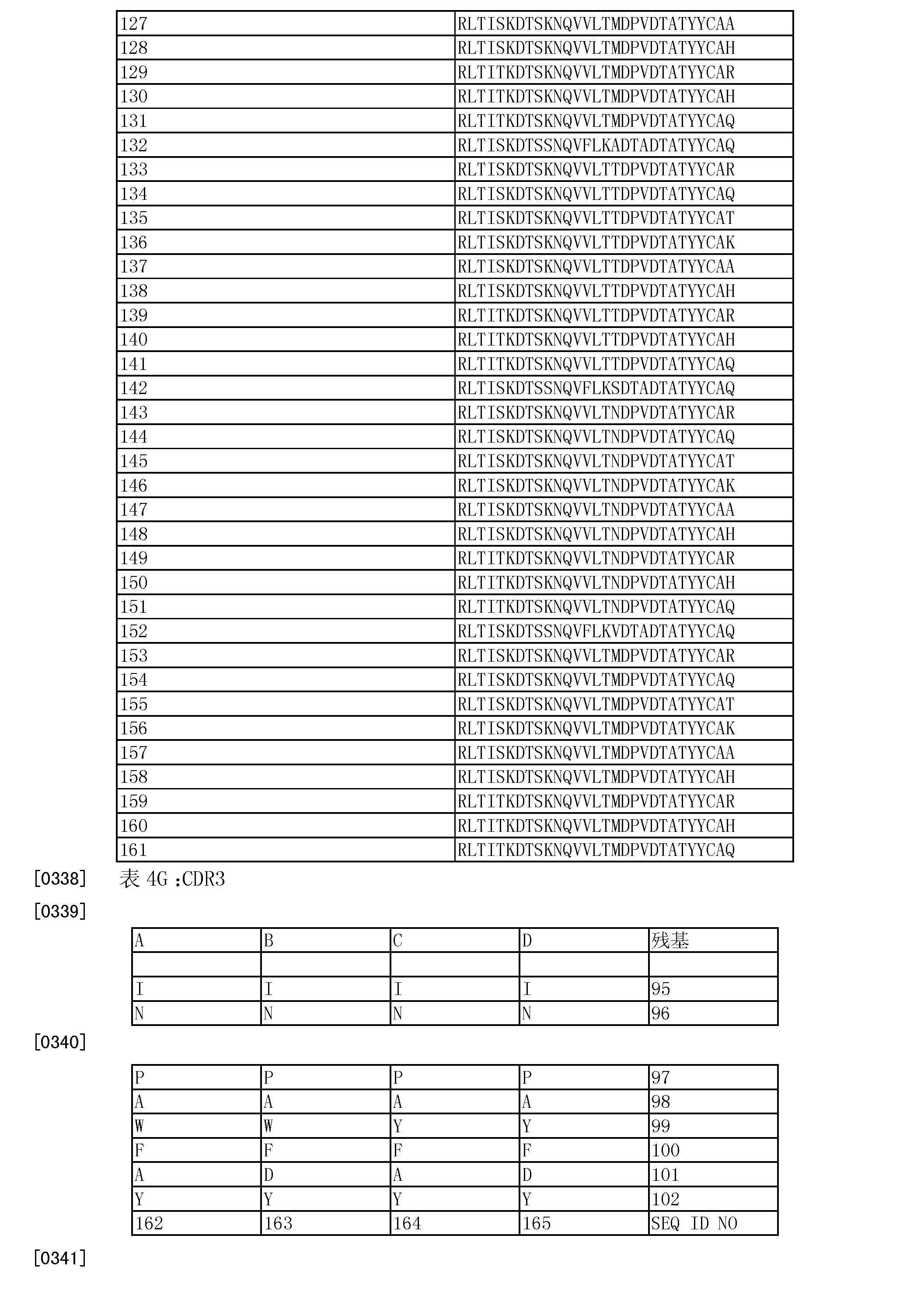 Figure CN103154025BD00591
