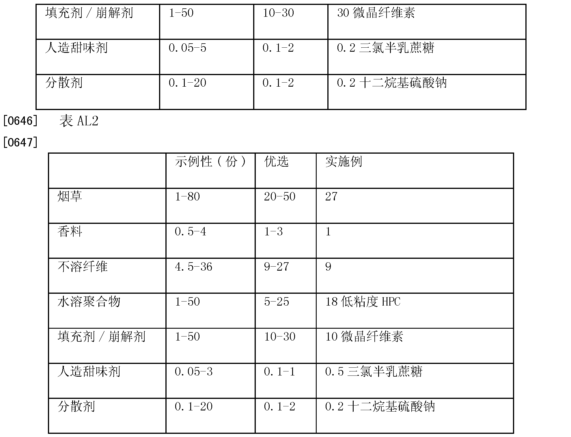 Figure CN102669810BD00541