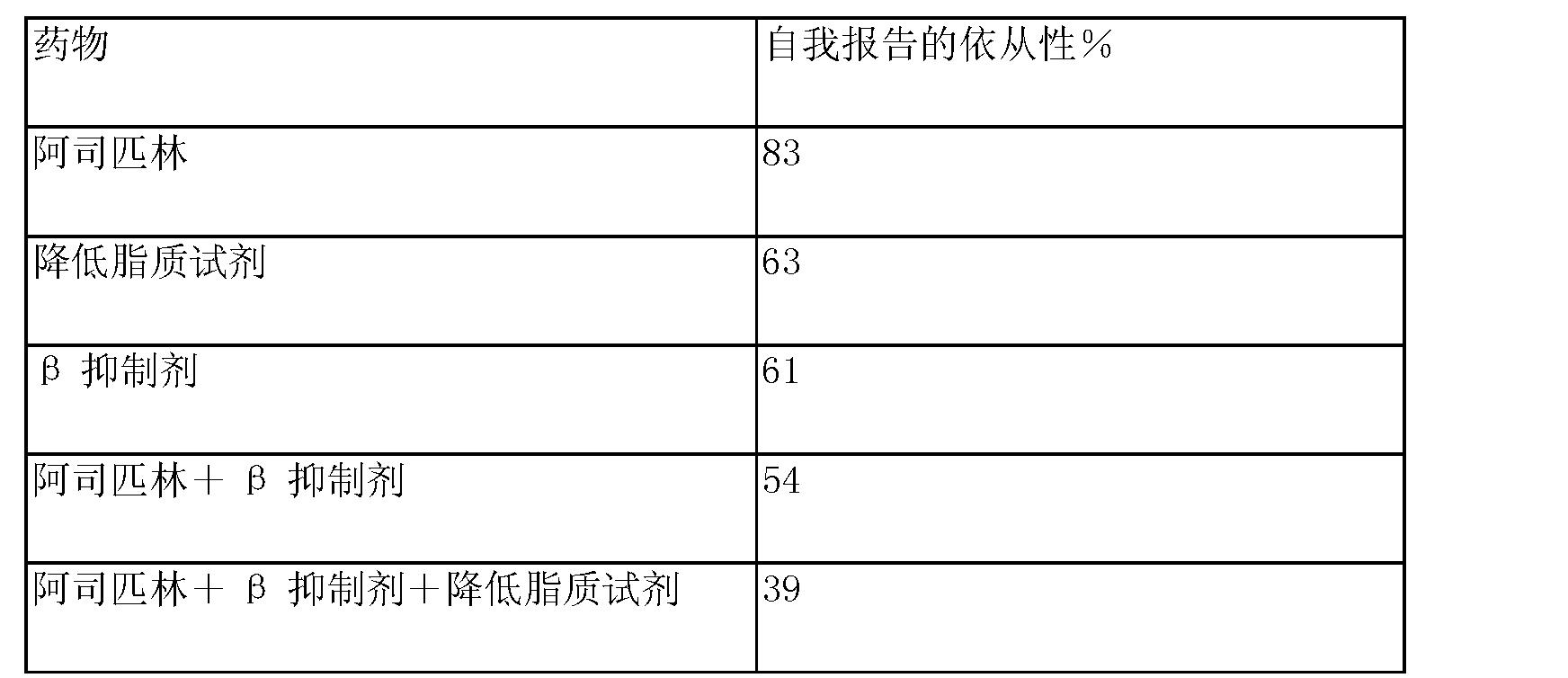 Figure CN103250176AD00251