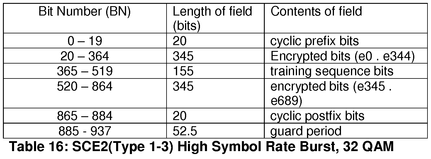 Wo2013019244a1 Method And System For Formatting Cyclic Prefix Minimumcomponent Audio Amplifier Circuit Diagram Tradeoficcom Figure Imgf000039 0001