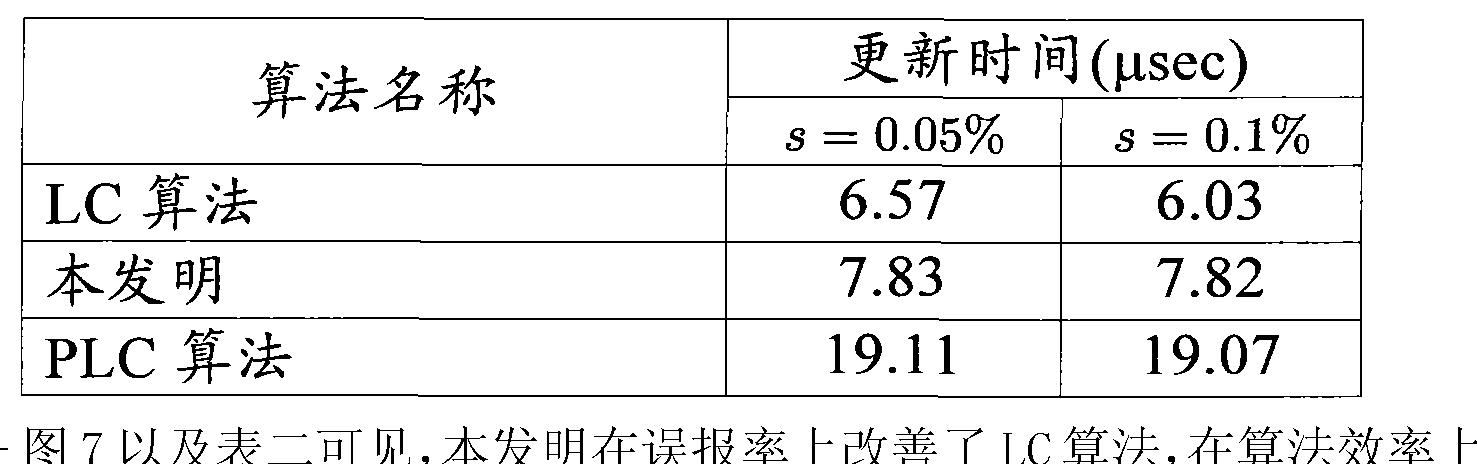 Figure CN102760132AD00111