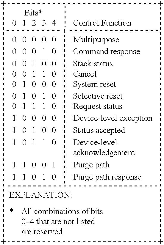 Figure US06330585-20011211-C00023