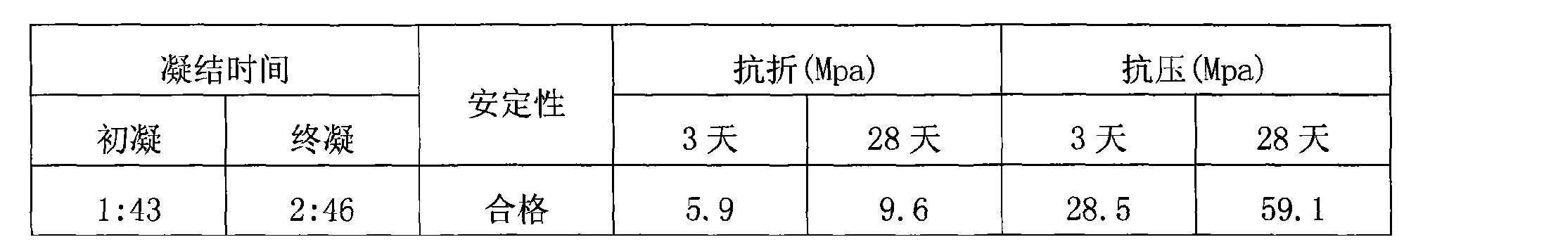 Figure CN101343047BD00133