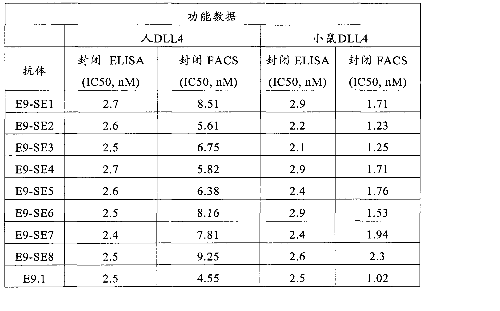Figure CN102741288AD01272