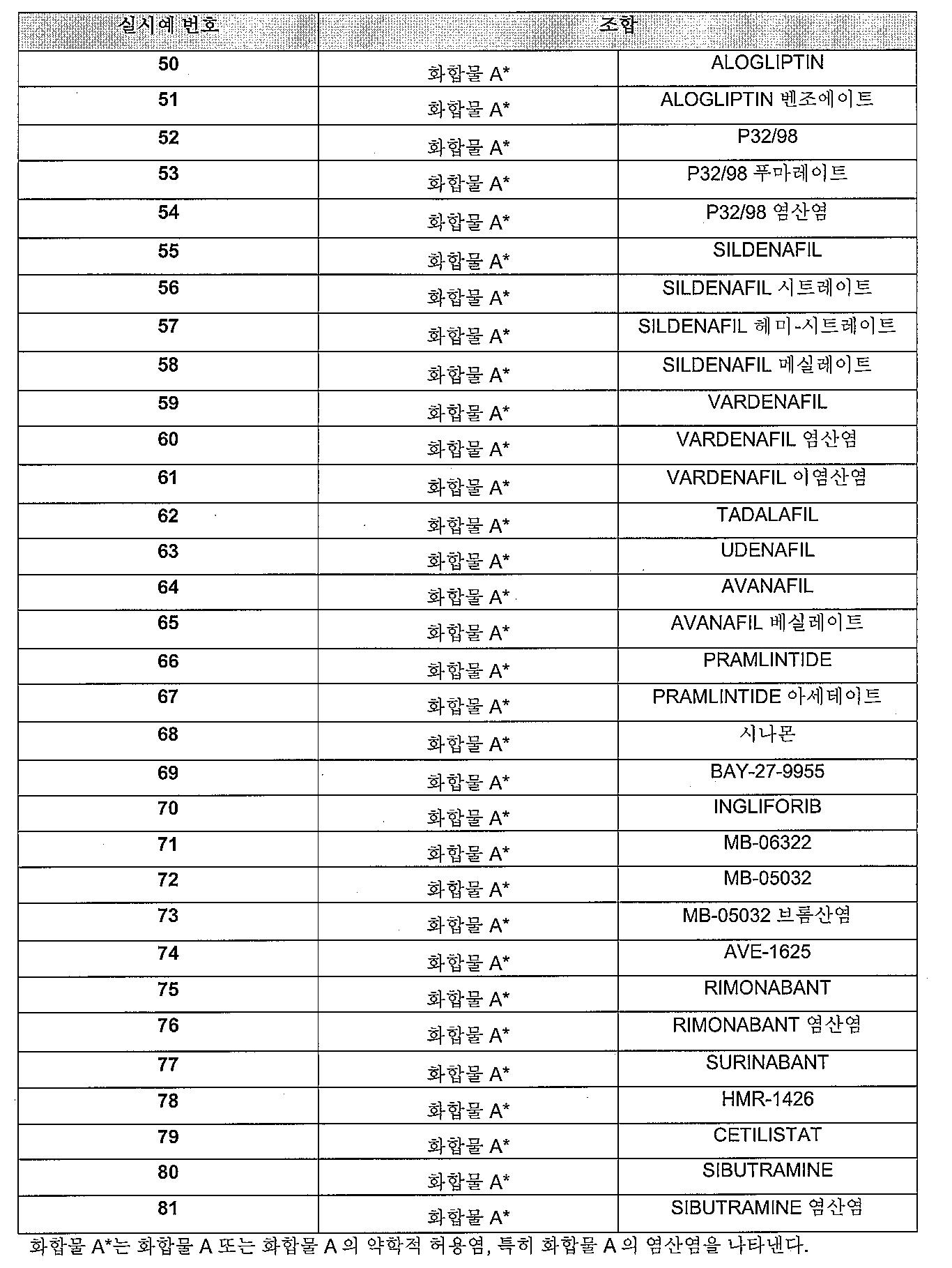 Figure 112009018277637-PCT00016