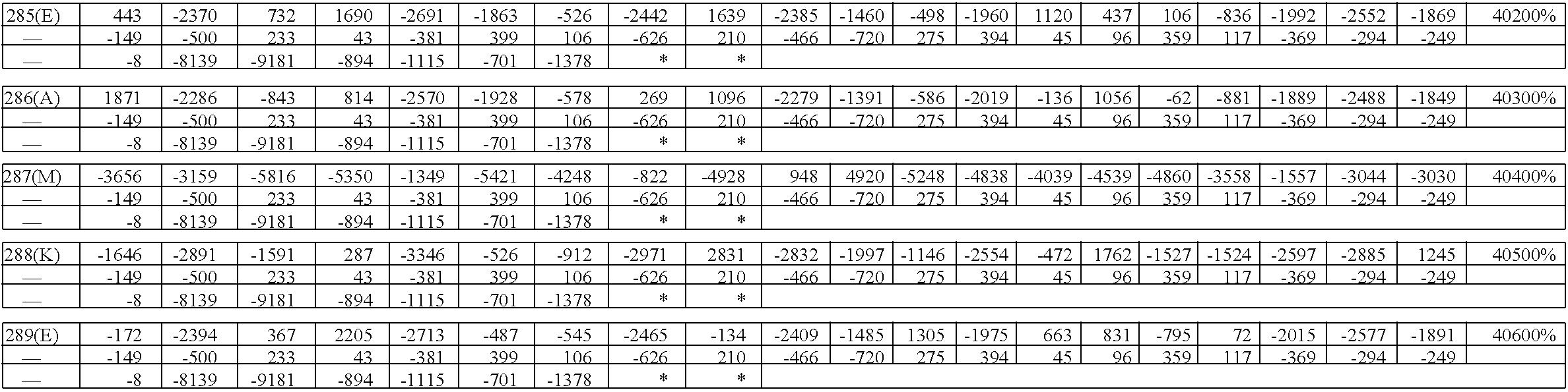 Figure US08945899-20150203-C00053