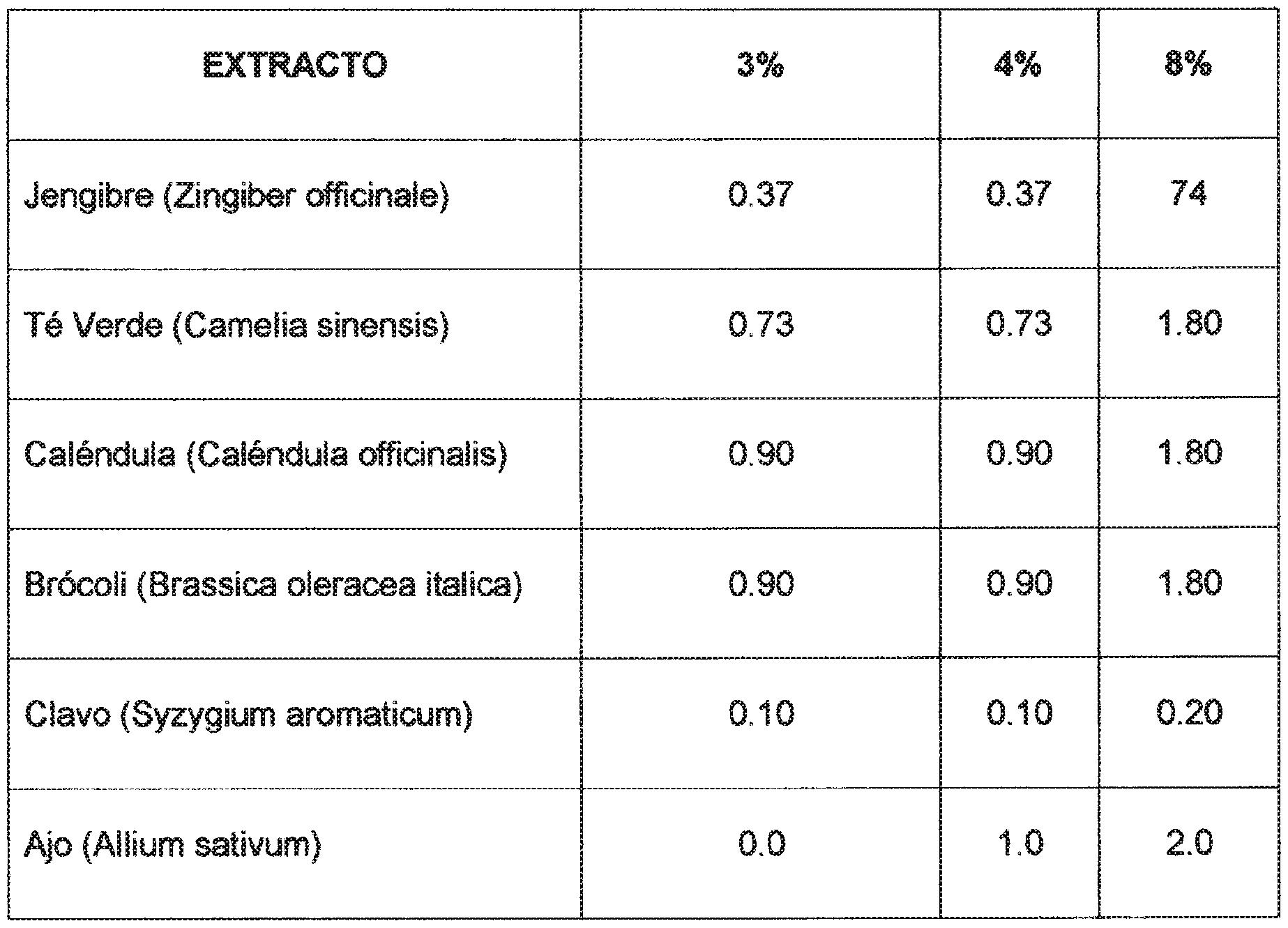 condyloma regeneráció)