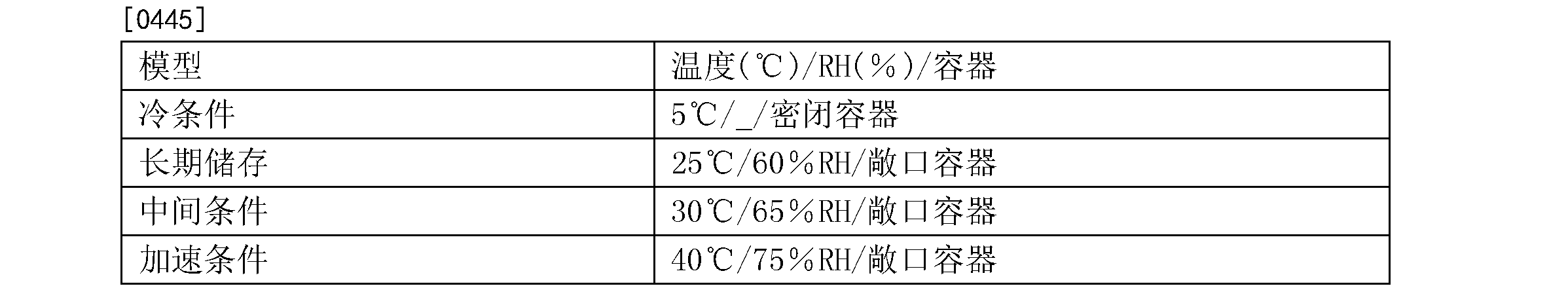 Figure CN105960407AD00453