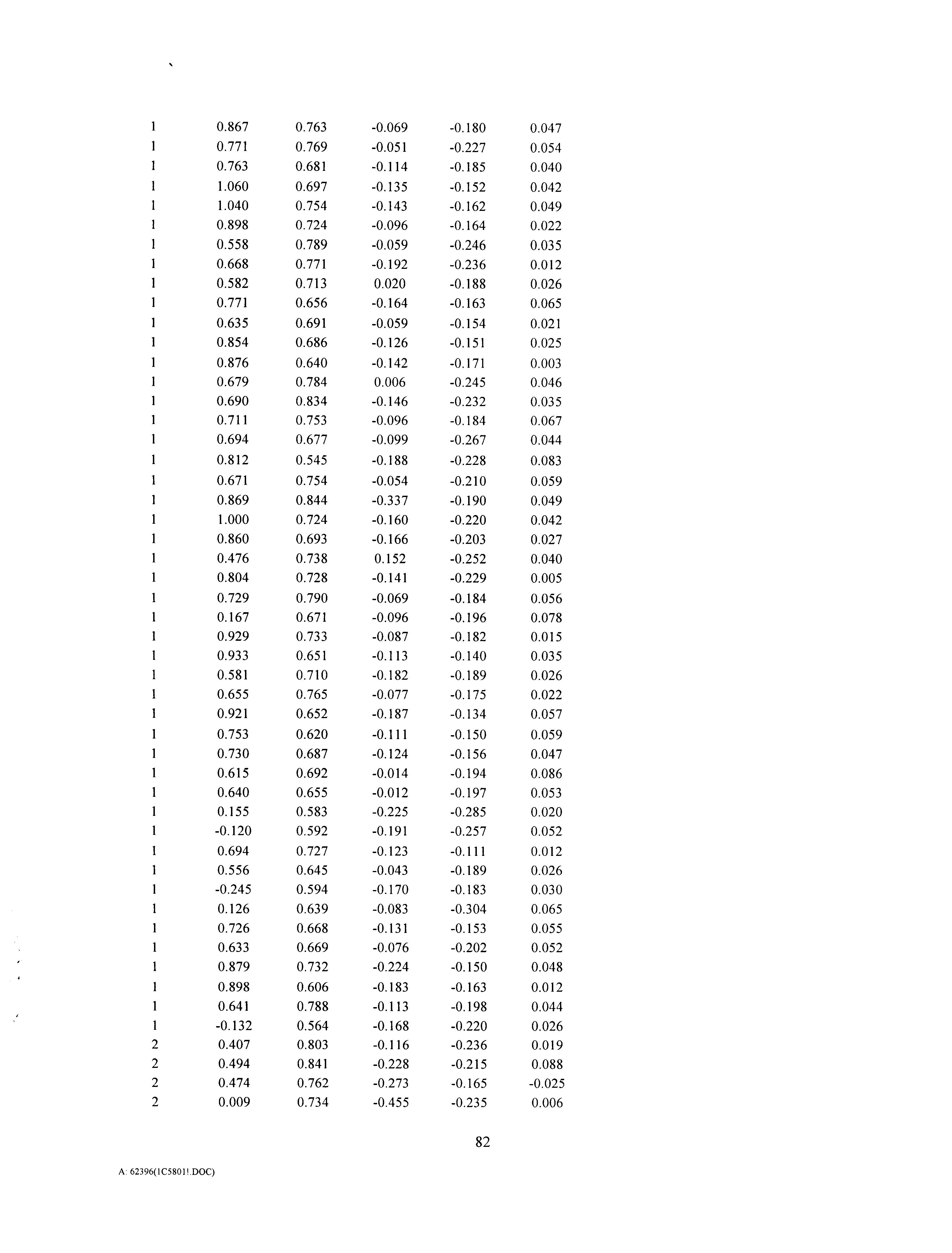 Figure US06258576-20010710-P00022