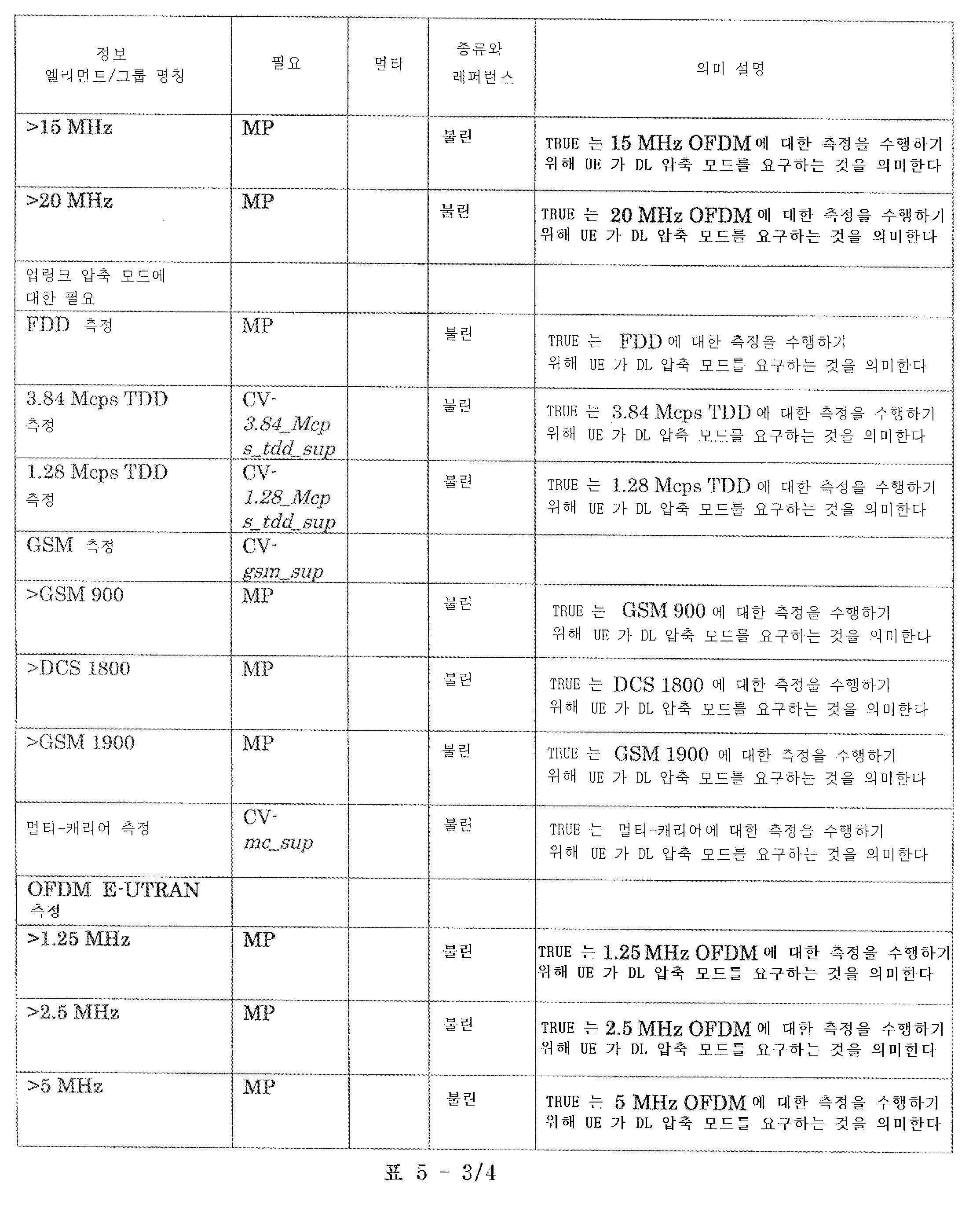 Figure 112011105072977-pat00009