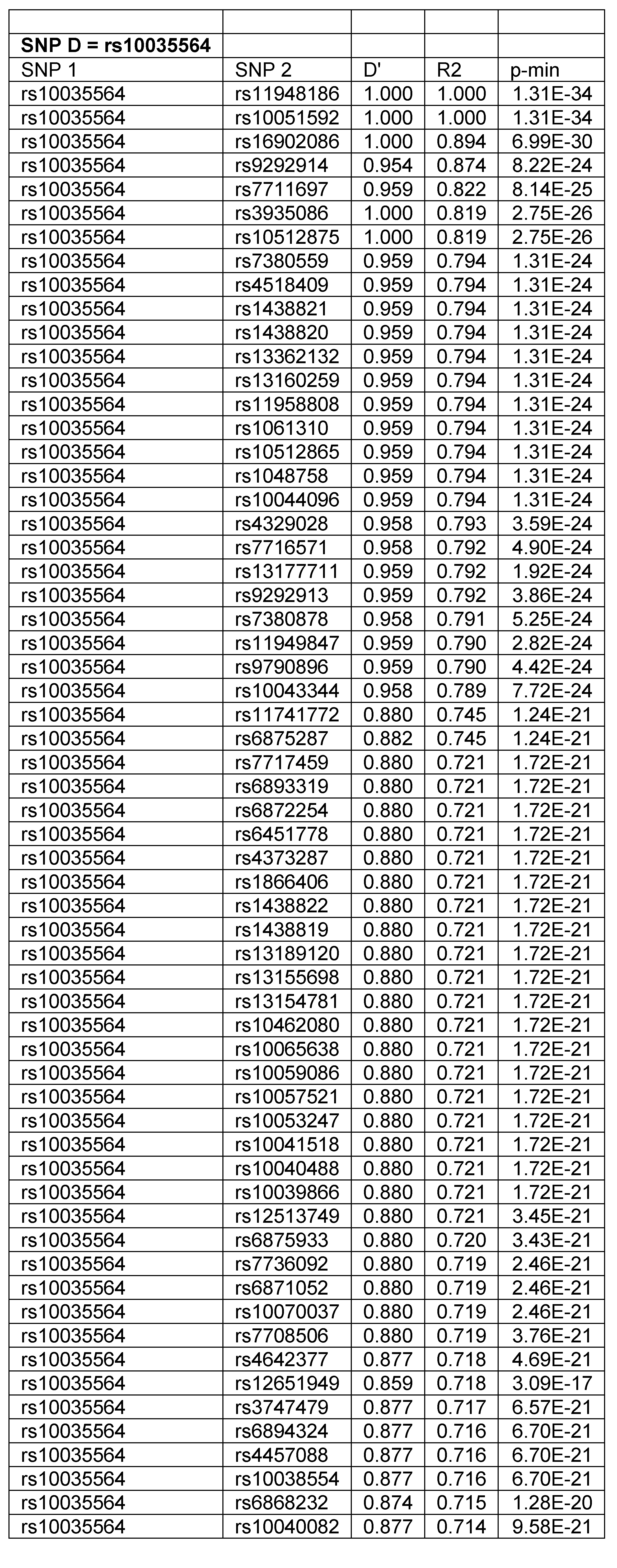 Figure 112009078431185-PCT00014