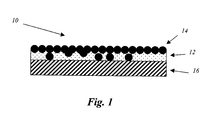 US6500520B1 - Particle coated bonding systems for hydratable