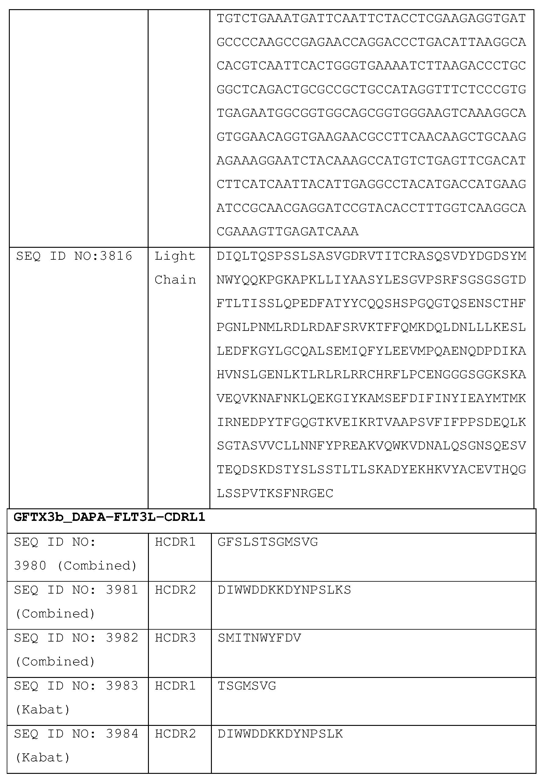 Figure imgf000581_0001