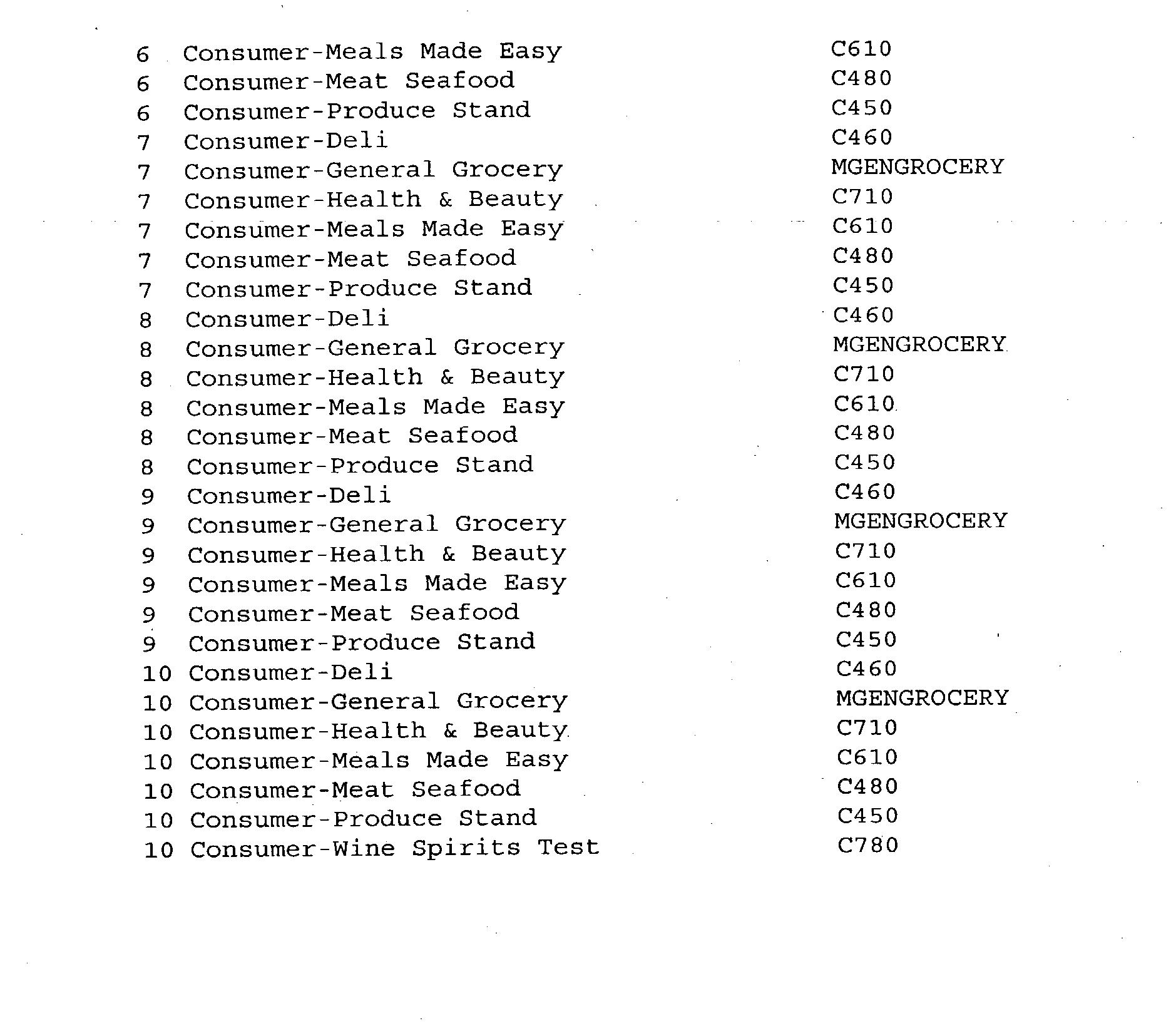 Figure US20030177066A1-20030918-P00048