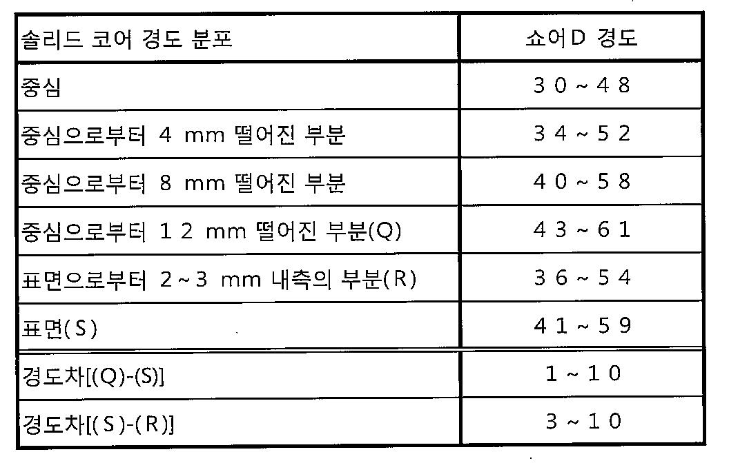 Figure 112012045350419-pat00001