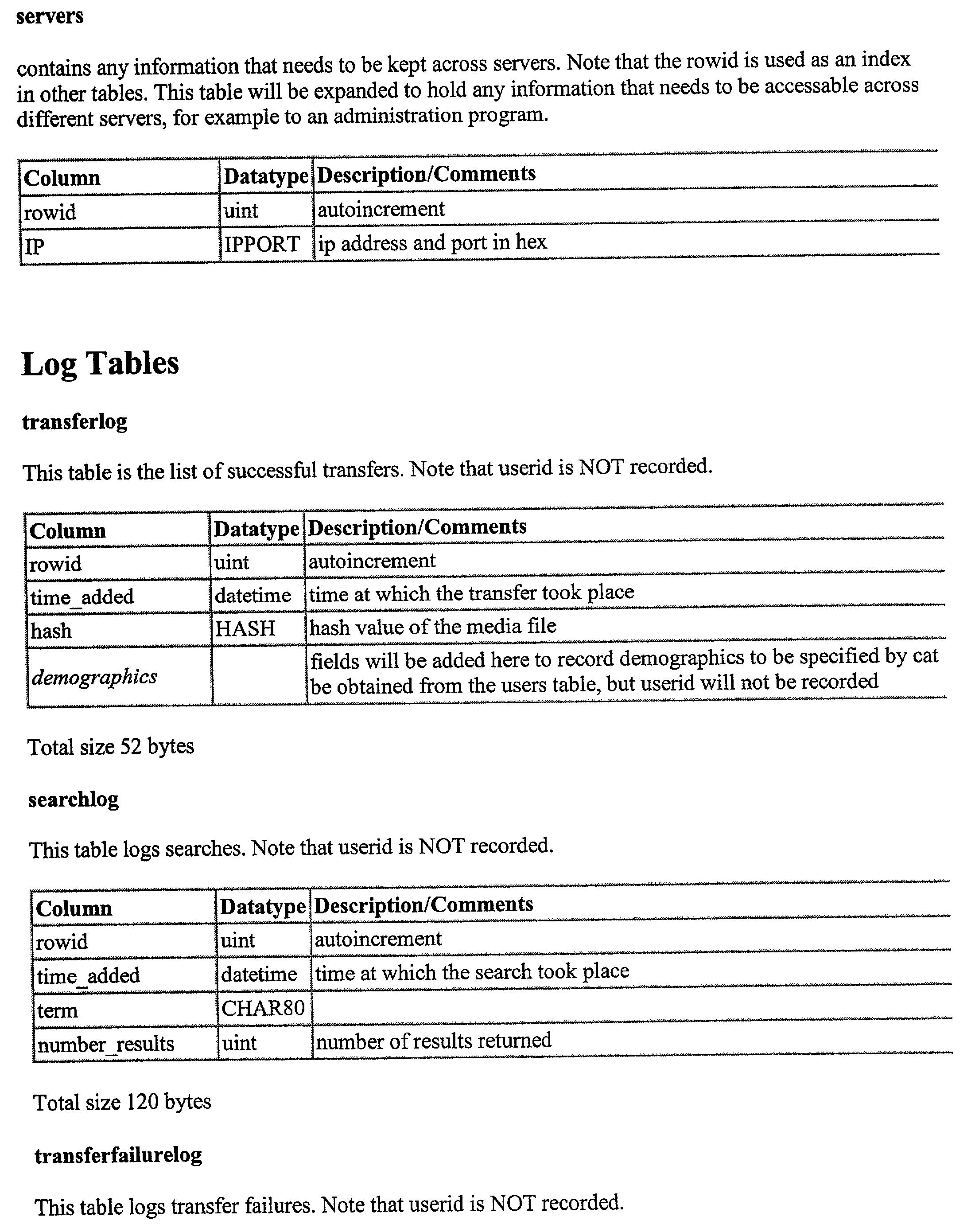 Figure US20020049760A1-20020425-P00144