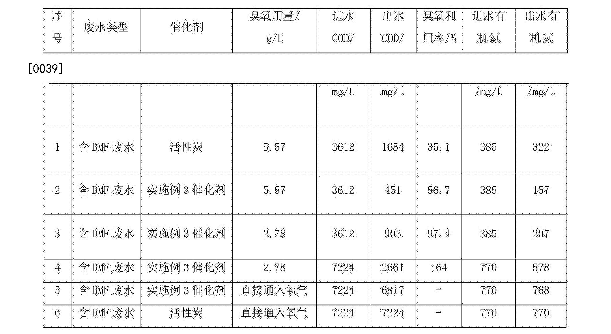 Figure CN107138168AD00051