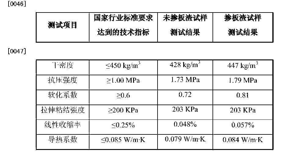 Figure CN105271860AD00073