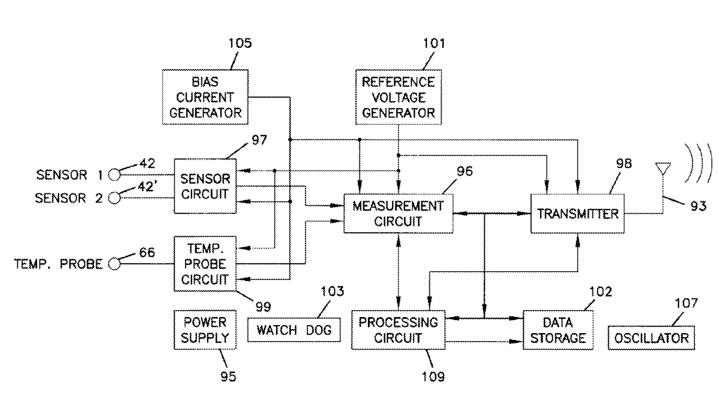 Us7860544b2 Analyte Monitoring Device And Methods Of Use Google Place The Circuit Board In Cavity Slot Battery Pack Into Patents