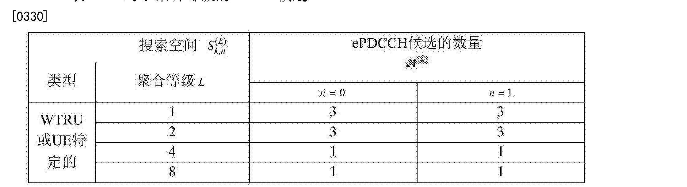 Figure CN104081709BD00523