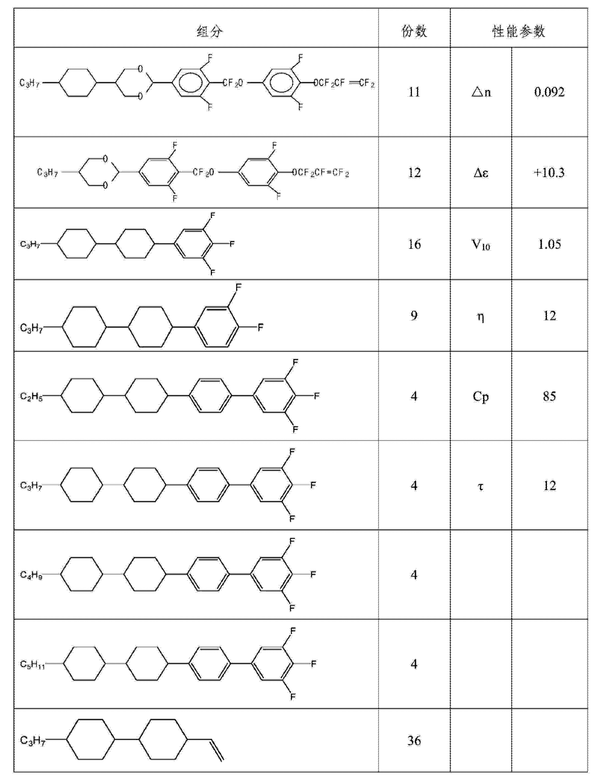 Figure CN103773386AD00281