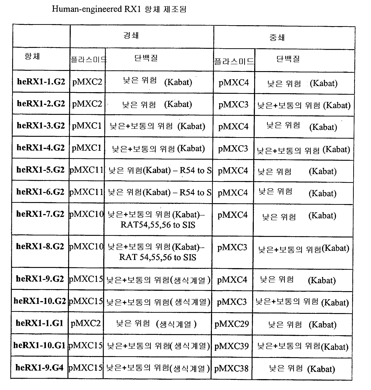 Figure 112012073673744-pat00008