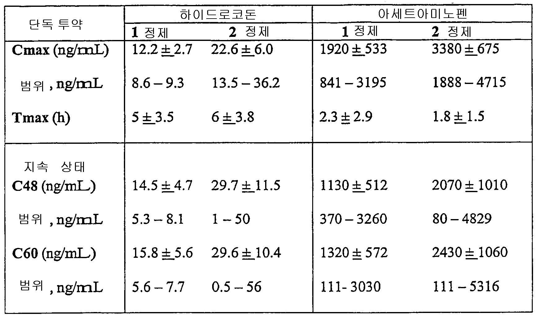 Figure 112006029415911-PCT00017