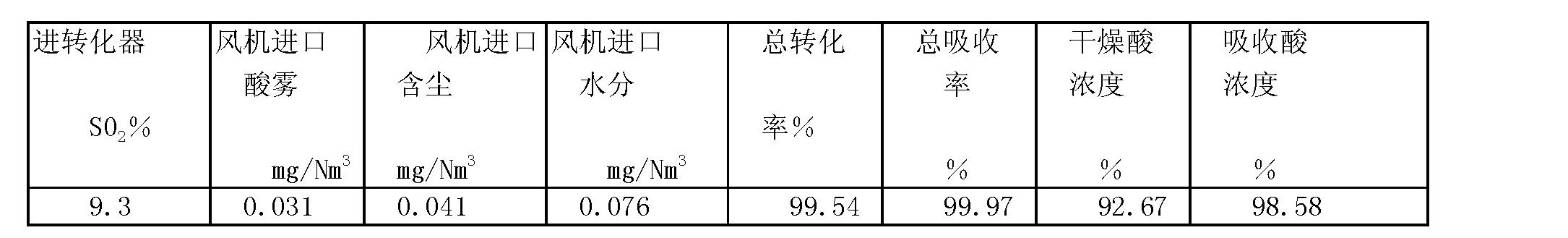 Figure CN101343047BD00112