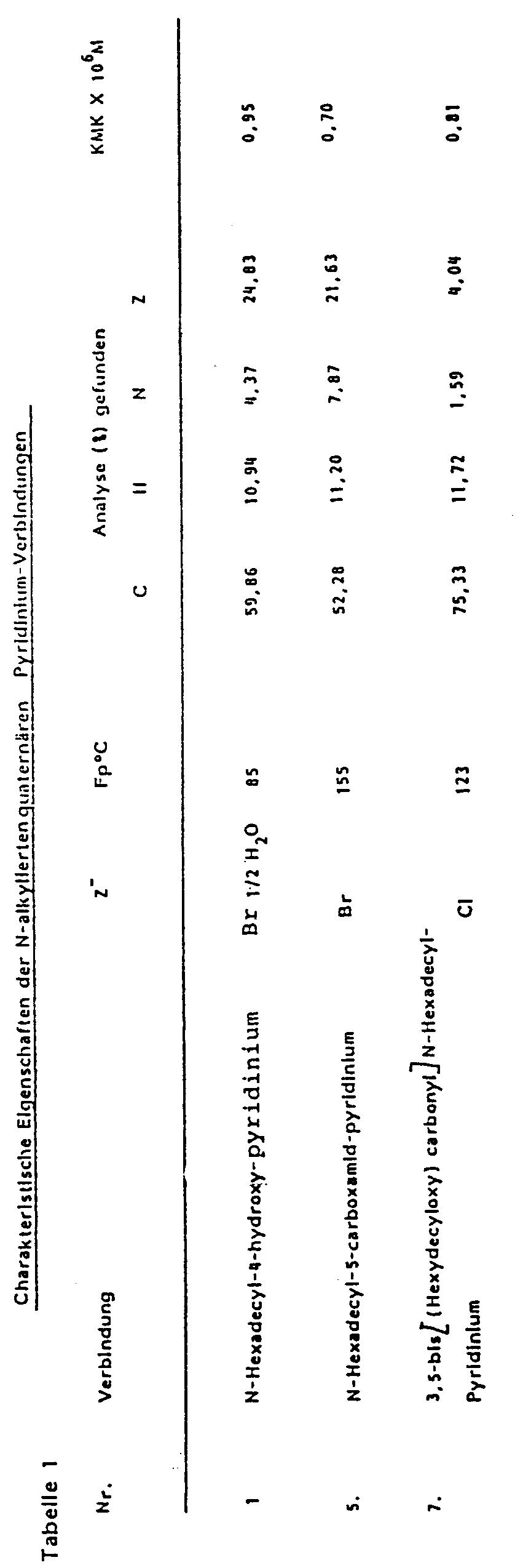 EP0277270B1 - N-alkylated quaternary nitrogen-containing ...