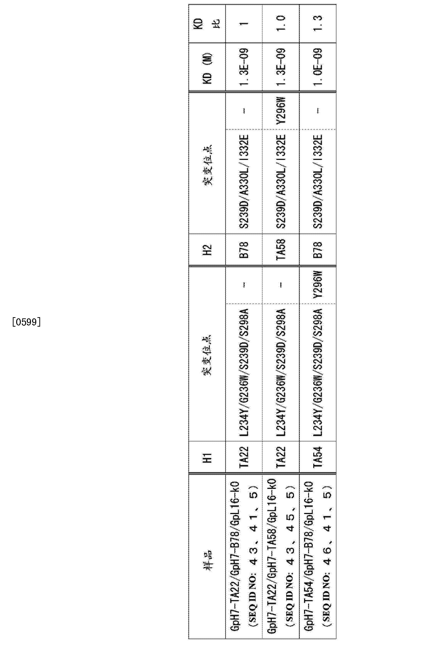 Figure CN103827300AD00921