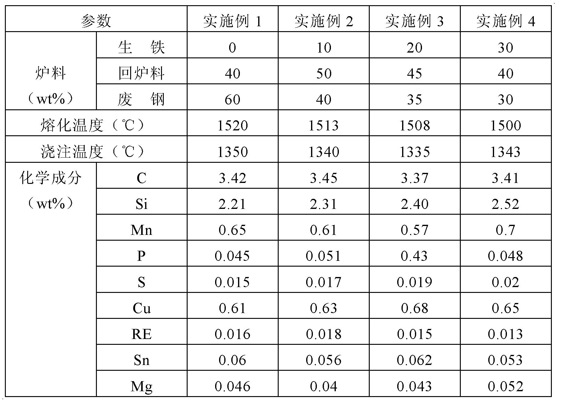 Figure CN102310187BD00061