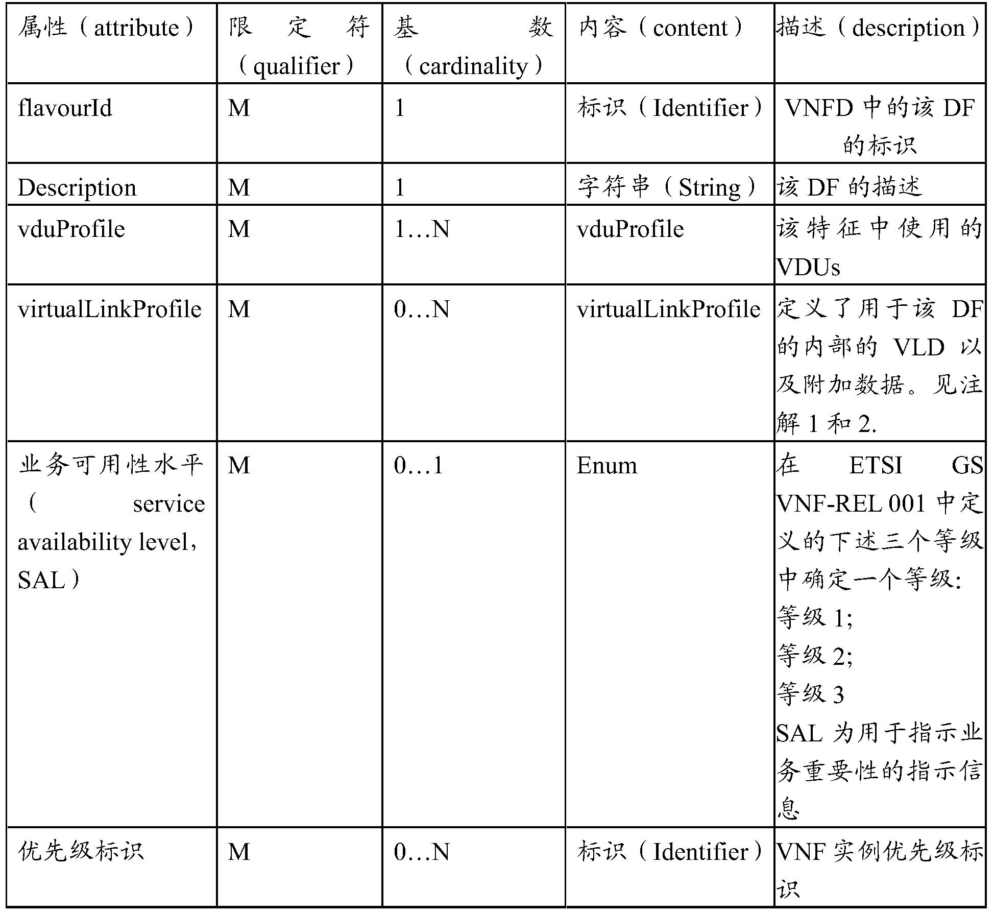 Figure PCTCN2018079150-appb-000004