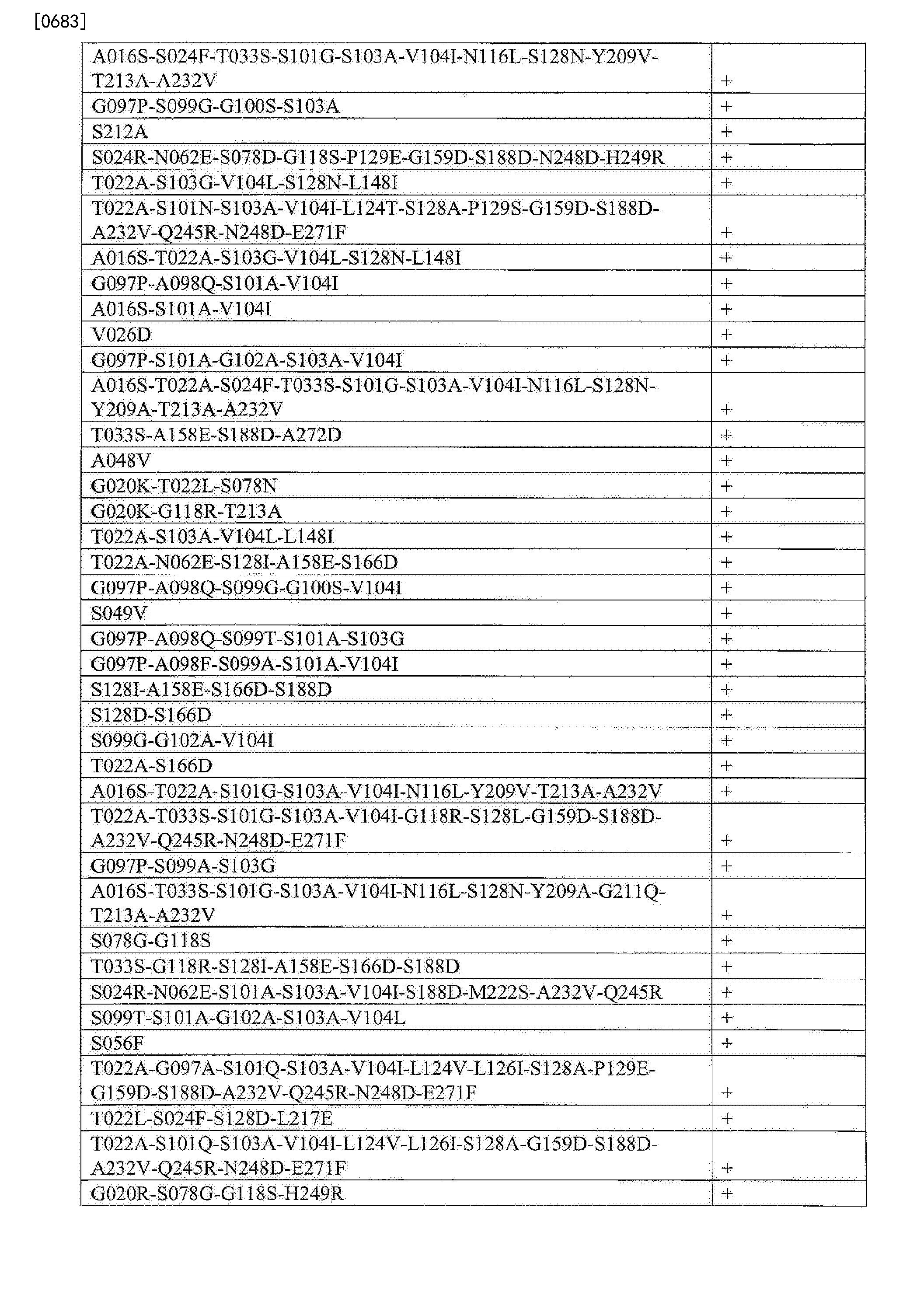 Figure CN103764823BD02851
