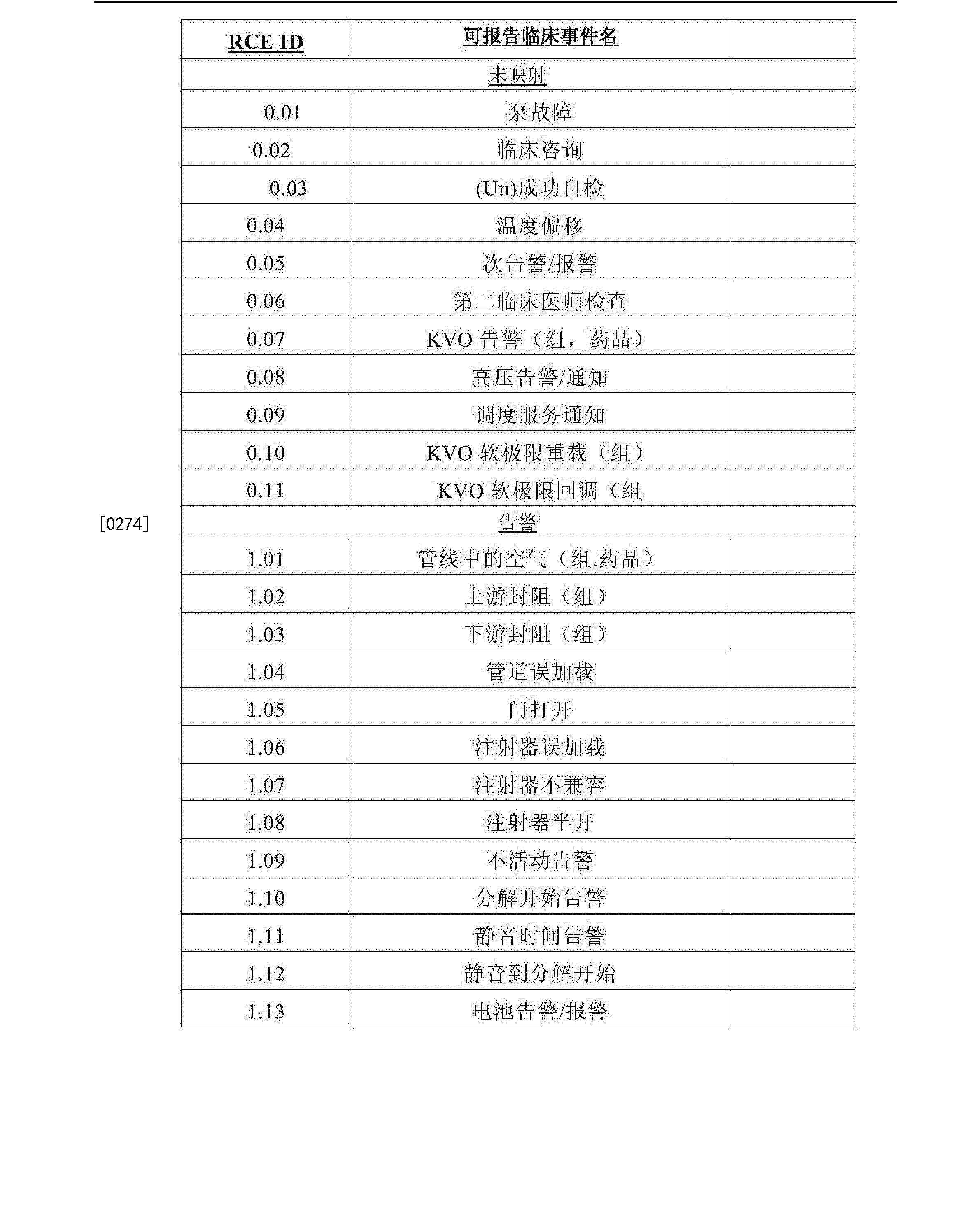 Figure CN108630308AD00341
